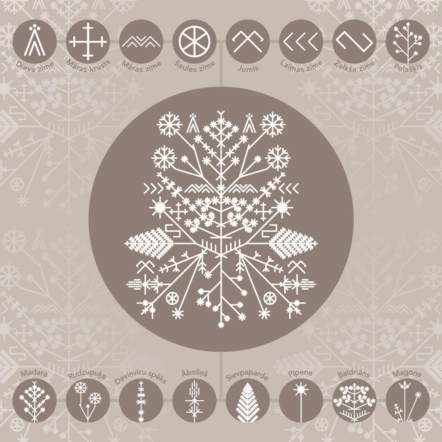Saulgriežu brunči (komplekts)